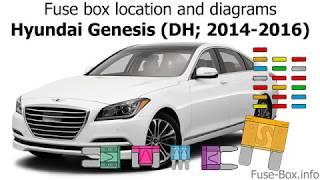 Fuse box location and diagrams: Hyundai Genesis (DH; 2014-2016)