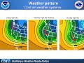 Colder storms February 15-17 and low snow levels - NWS San Diego