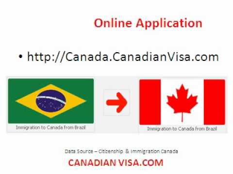 Canadian visa boston