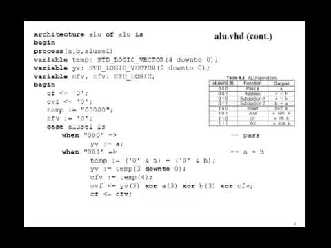 Lesson 60 - Example 36: 4-bit Arithmetic/Logic Unit ALU
