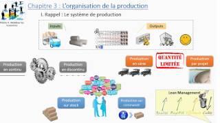Thème 4 - Chapitre 3 : L'organisation de la production