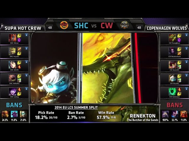 SUPA HOT CREW vs Copenhagen Wolves | S4 EU LCS Summer 2014 Super Week 11 Day 3 | SHC vs CW W11D3 G4