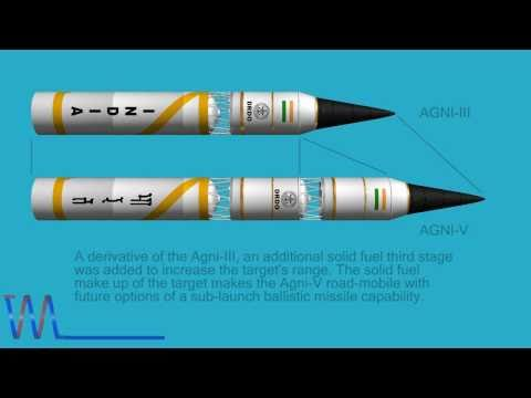 3D Model: India DRDO Agni-V ICBM