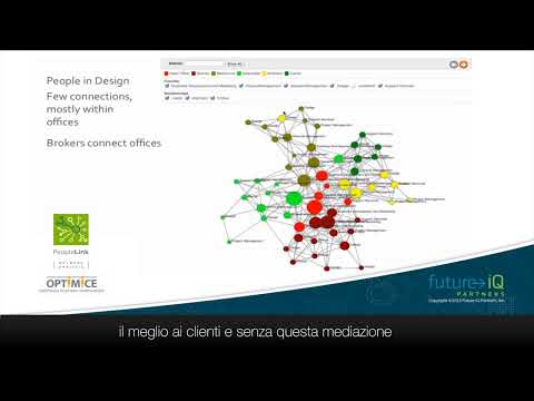 People Link Network Mapping (Italian Subtitles)