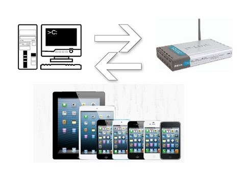 Transferir archivos a pc sin cables desde iphone/ipad/ipod