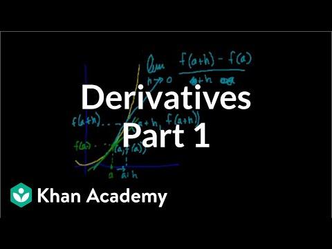 Calculus: Derivatives 1   Taking derivatives   Differential Calculus   Khan Academy
