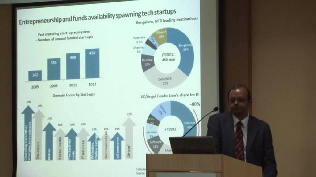 14th Leadership Lecture by Dr. Ganesh Natarajan Part # 3/4