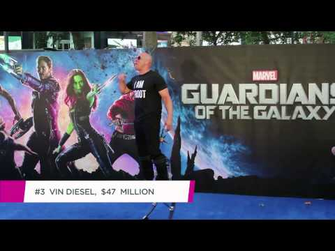 Robert Downey Jr. Claims Highest Paid Actor Title I SMG Celeb