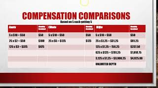 IPTV: Comparing AXE Media, EliteTV and iXQtv
