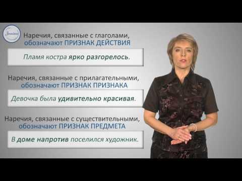 Уроки русского языка  Наречие