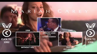 Mariah Carey | Video Timeline