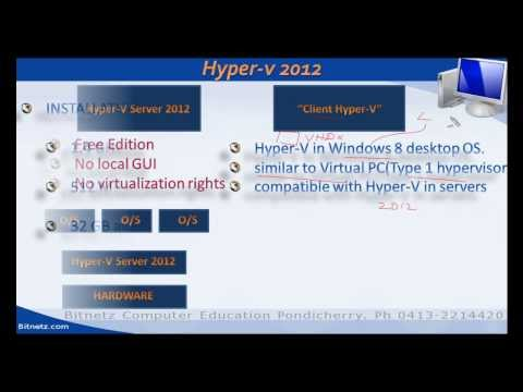 2012 Hyper-v  1 - 9.mp4. (tamil) video