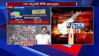 AP Beuro Chif Ghandi Live Press Conference Over Ananthapuram 2019 Elections