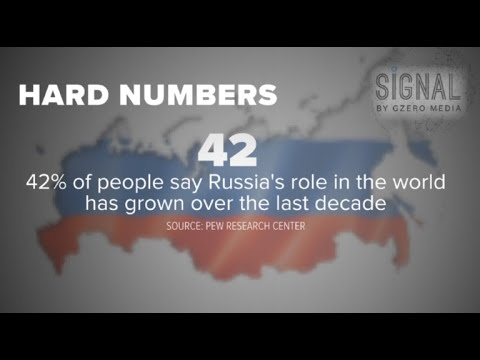 Signal hard numbers: Turkey, Amazon rainforest, Russia