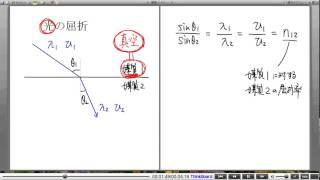 高校物理解説講義:「光の基本」講義6
