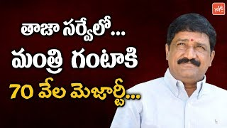 Latest Survey on Ganta Srinivasa in Bheemili Constituency | Chandrababu | AP NEWS