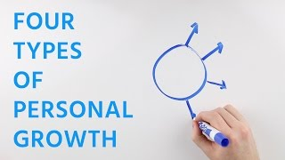 Key Phases of Personal Growth