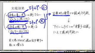 高校物理解説講義:「光電効果」講義2