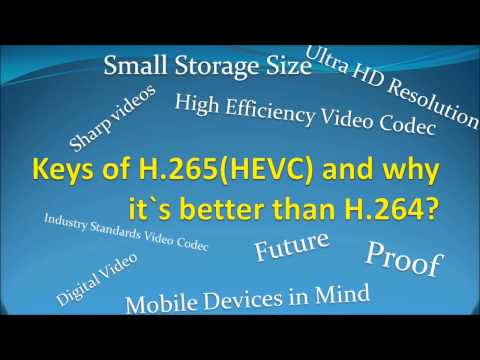 What is H.265 HEVC video codec? H.264 vs H.265 video codec. H.265 Specs video codec. Video encoding