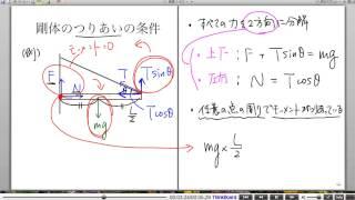 高校物理解説講義:「剛体のつりあい」講義10