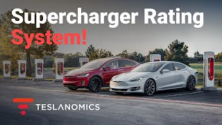 Find the Best Supercharger