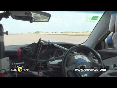 Euro NCAP | MG6 | 2011 | Электронный контроль устойчивости