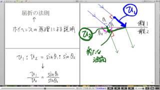 高校物理解説講義:「波の反射・屈折・回折」講義8