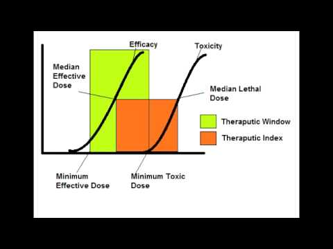 Does ivermectin kill feather mites