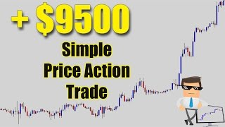 HUGE 950% RETURN! How I Trade With Simple Price Action Trading & Support and Resistance Analysis.