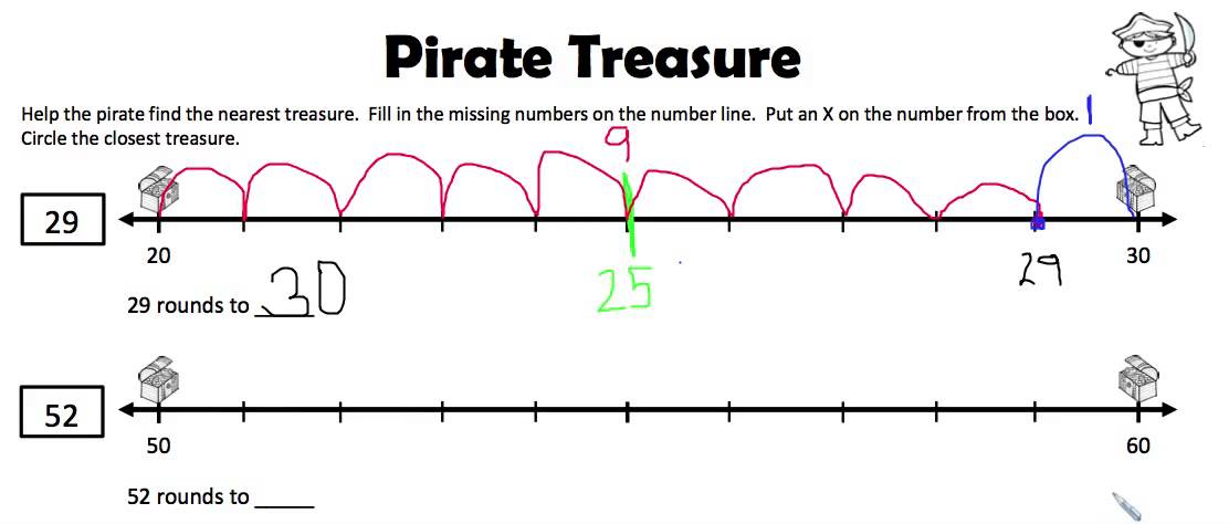 Rounding 2-digit Numbers to the Nearest Ten - YouTube