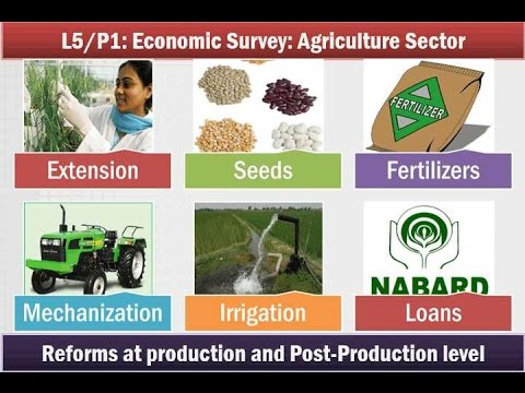 L5/P2: Economic survey: Agriculture reforms & Budget 2015 Announcements