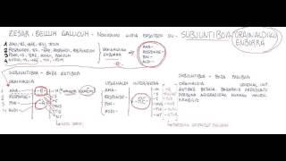 Subjuntiboa video 1