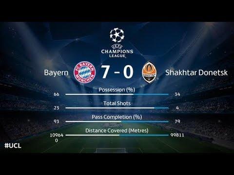 Bayern München 7-0 Shakhtar Donetsk | 2014