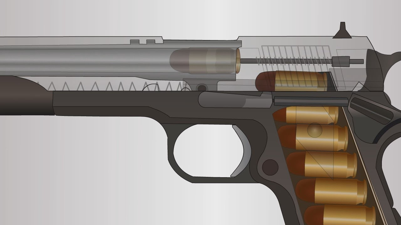 How a firearm works Animation 1911 semi auto handgun