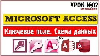 Видеоурок база данных access