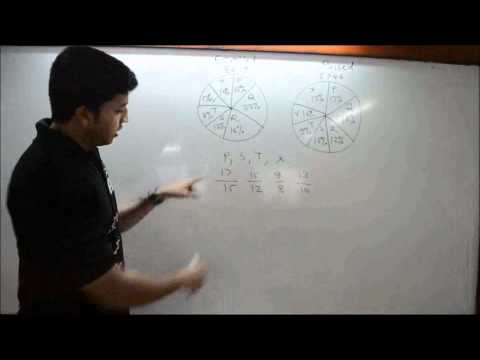 Sagar Nikam's Speed Techniques Data Interpretation Q1.mp4.m4v
