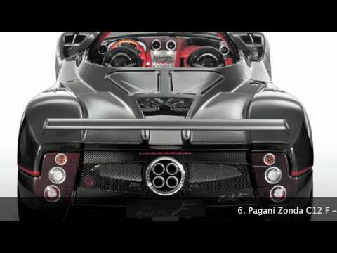 Most Expensive Cars In The World: 2011-2012 HD