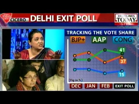 Assembly Elections: Did BJP strategy for Delhi polls pay off?