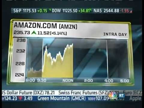 Jonathan Geller of BGR.com Discusses the impact of the Amazon Kindle Fire on CNBC