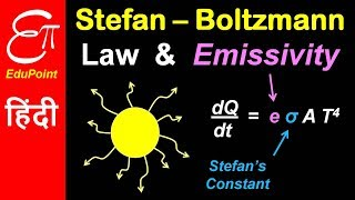 Stefan Boltzmann law and Emissivity | video in HINDI