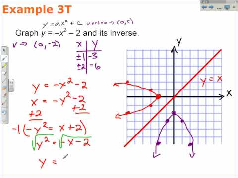 How to Find and Graph the Inverse of a Function | Algebra 2 Math Video