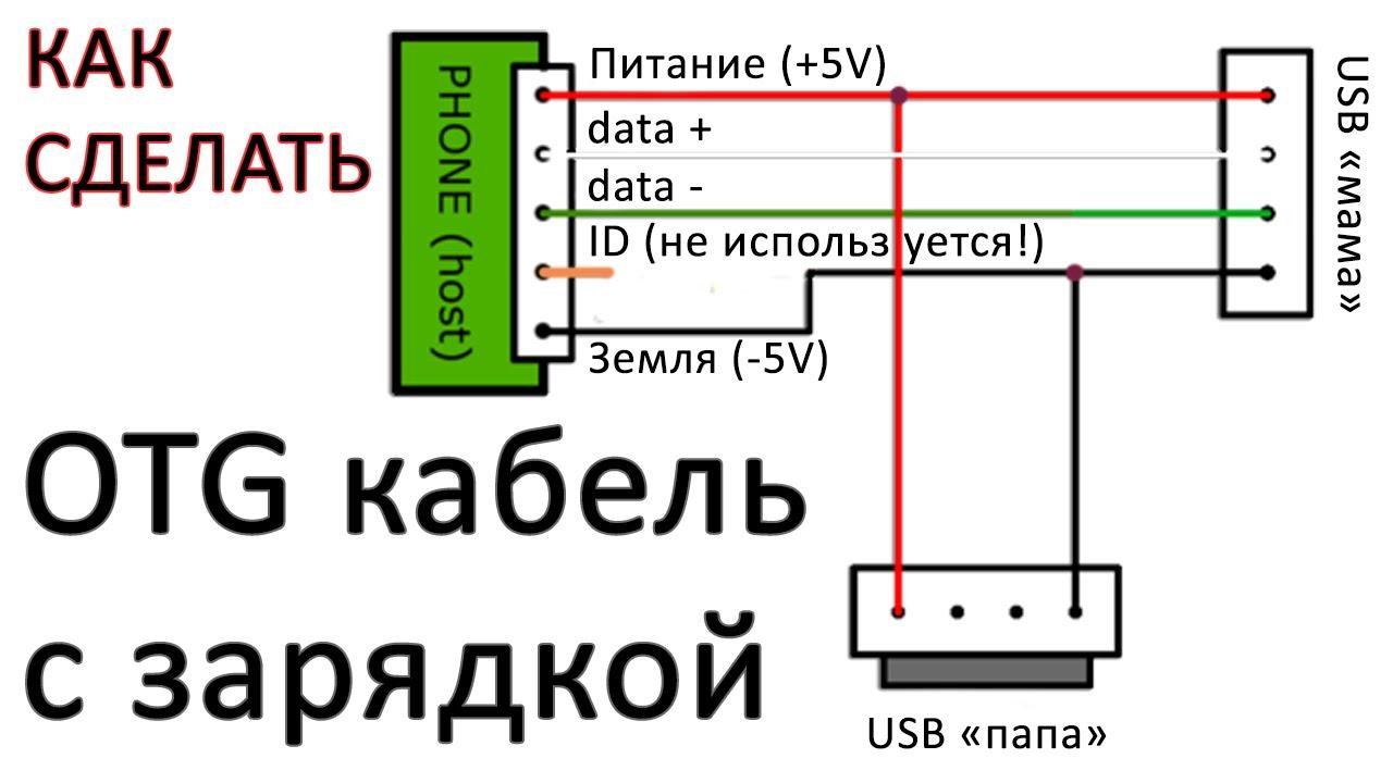 Usb micro своими руками 479