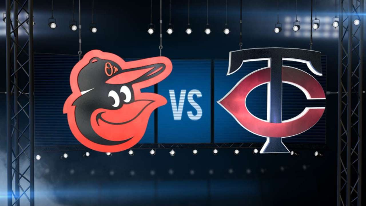 7/6/15: Dozier hits walk-off homer to defeat O's, 4-2