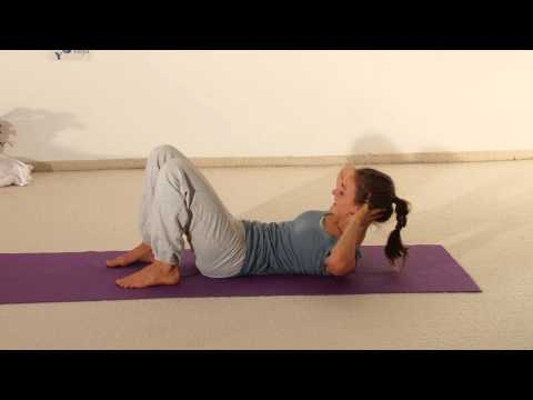 Yogic Training for Lateral Abdominal Muscles