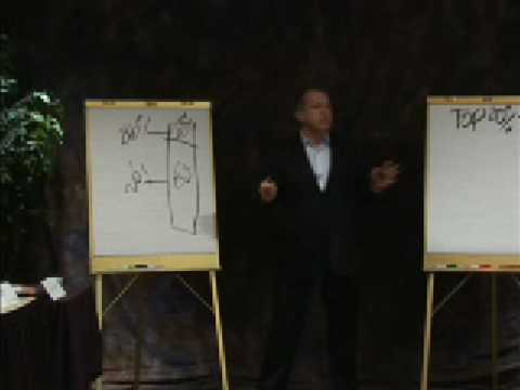 The 80 20 Rule Pareto Principle Training for Business Sales and Marketing