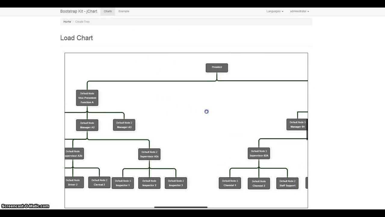 html5  Creating organizational chart structure using CSS
