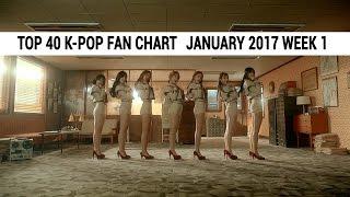 [TOP 40] K-Pop Songs Chart - January 2017 Week 1 Fan Chart