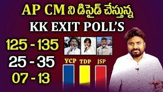KK Exit Poll 2019 | AP CM Decided By KK Exit Polls | YSRCP | JanaSena | TDP | AP Exit Poll 2019