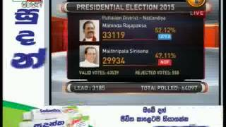 Presidential Election 2015