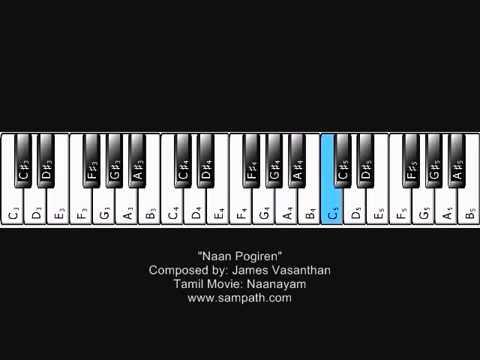 Naan Pogiren   Naanayam   Piano Tutorial   YouTubevia torchbrowser...